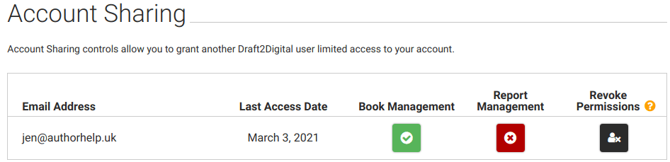 Screenshot showing how to change permissions in Draft2Digital account sharing
